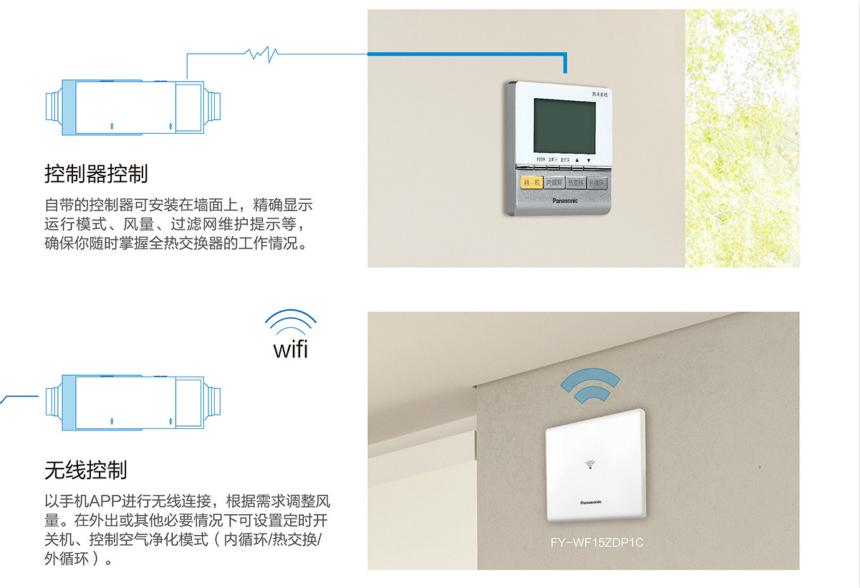 松下新风系统内外双循环全热交换机FY-15ZDP1C/FY-25ZDP1C/FY-35ZDP1C控制器控制