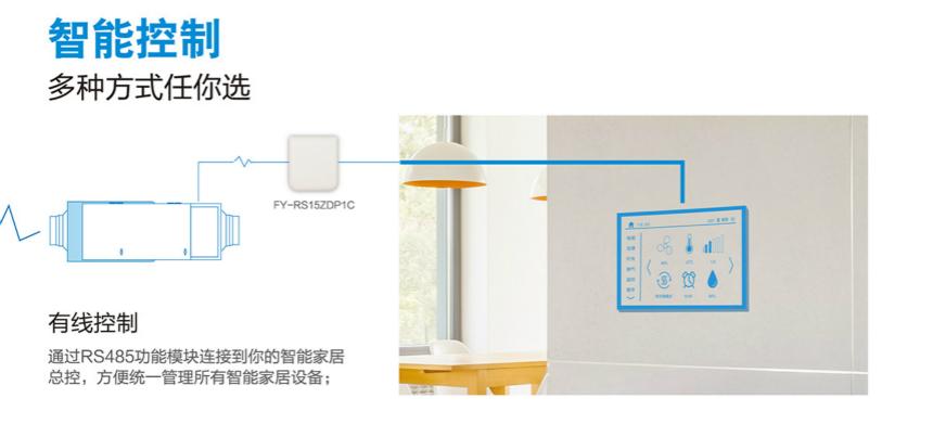 松下新风系统内外双循环全热交换机FY-15ZDP1C/FY-25ZDP1C/FY-35ZDP1C智能控制系统