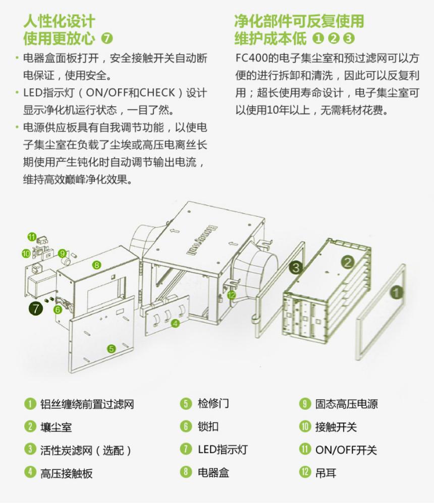 霍尼韦尔新风前置电子空气净化器FC400B15SPW/FC600A20SPW产品结构详解